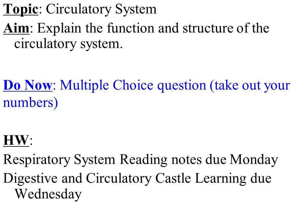 Topic: Circulatory System
