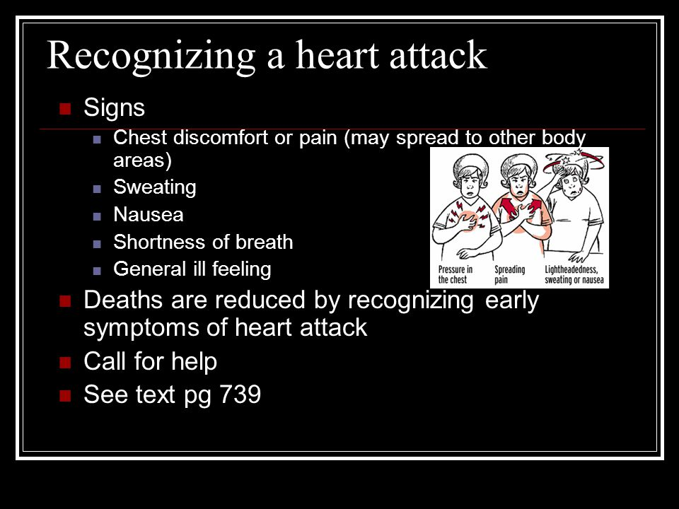 Recognizing a heart attack