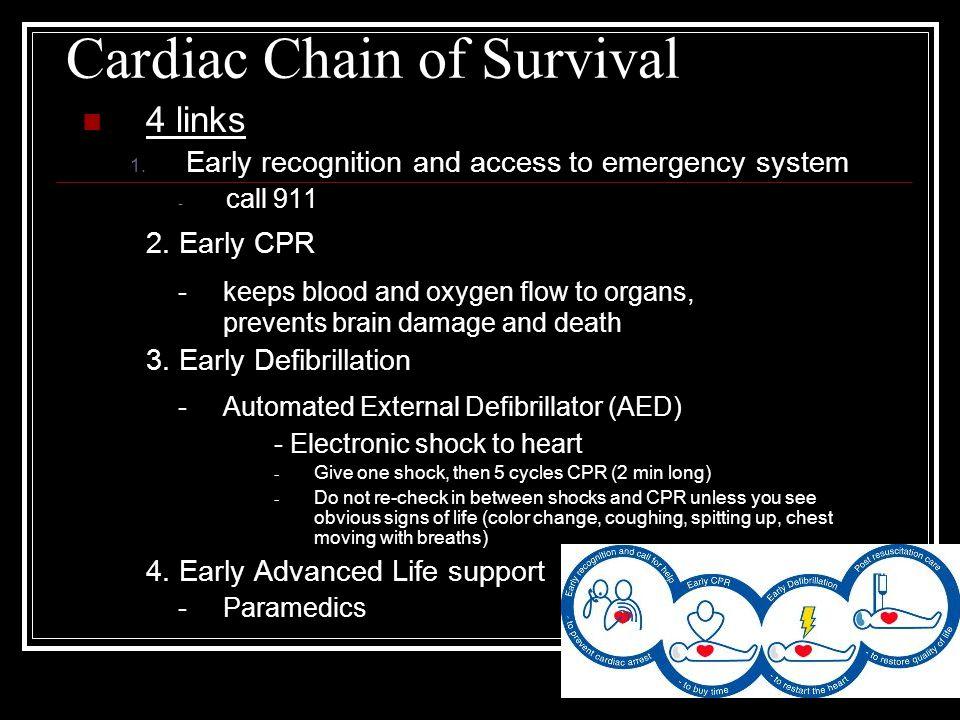 Cardiac Chain of Survival