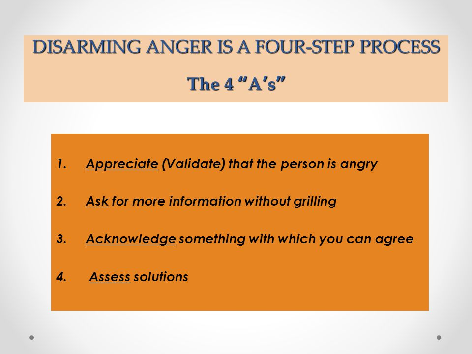 DISARMING ANGER IS A FOUR-STEP PROCESS The 4 A's