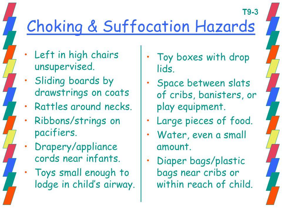 Choking & Suffocation Hazards
