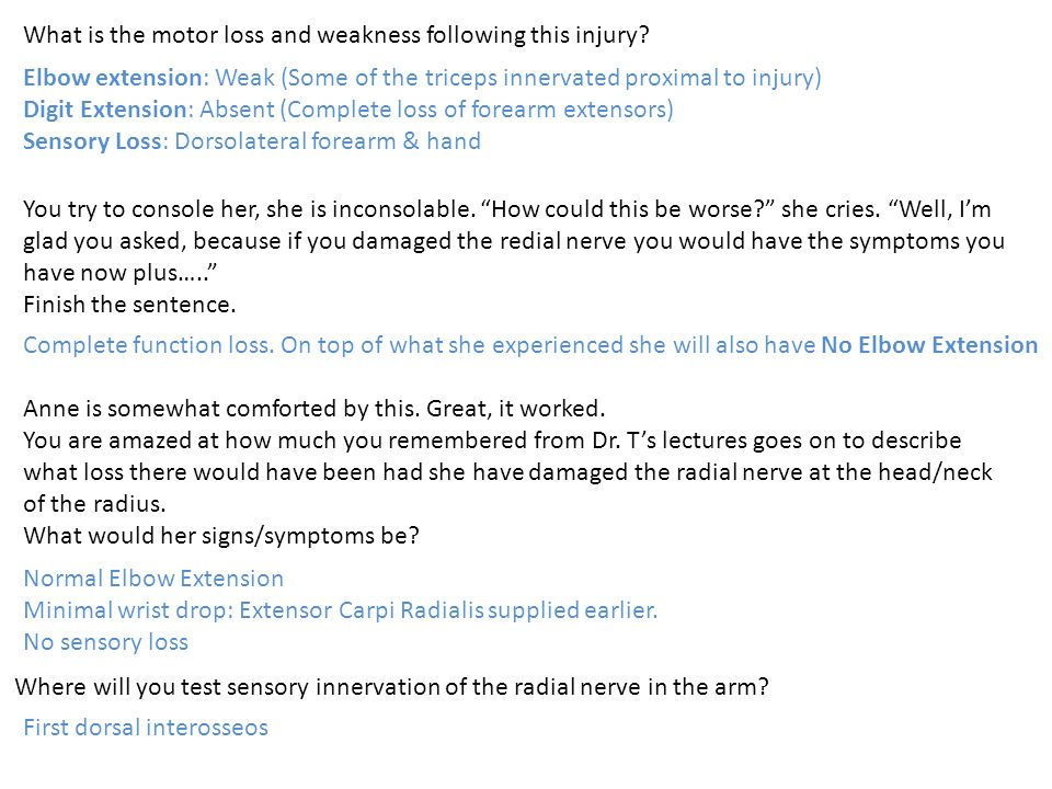 What is the motor loss and weakness following this injury
