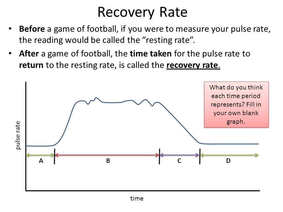 Recovery Rate Before a game of football, if you were to measure your pulse rate, the reading would be called the resting rate .