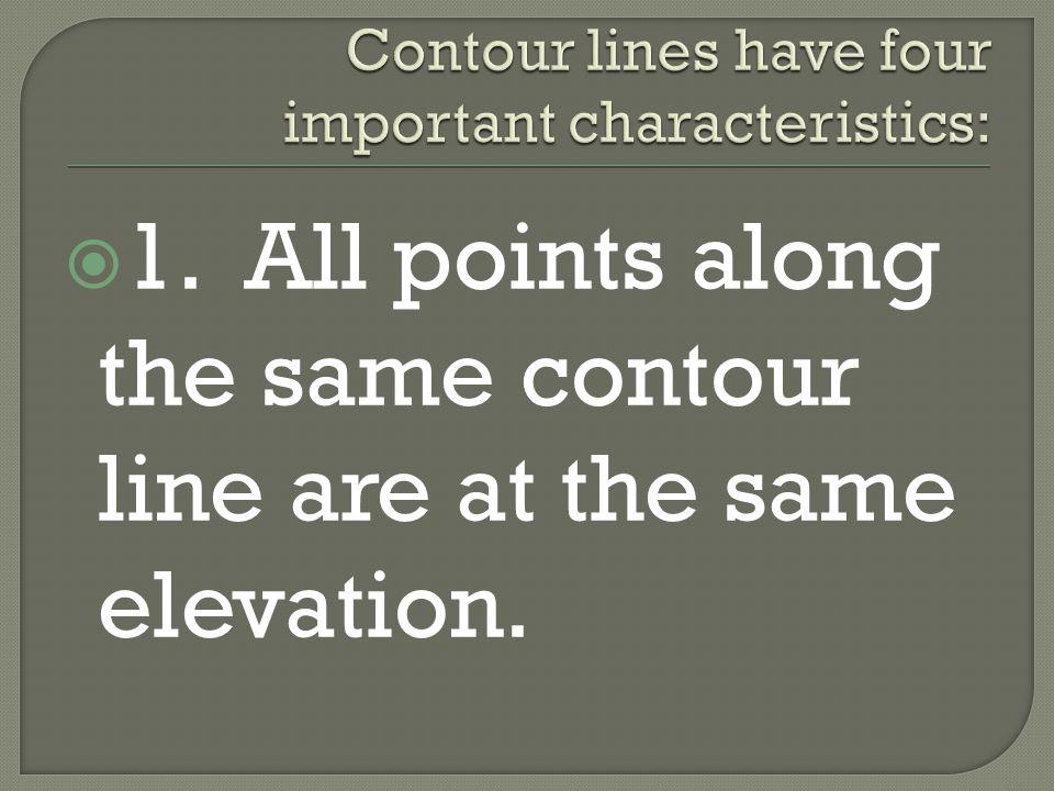Contour lines have four important characteristics: