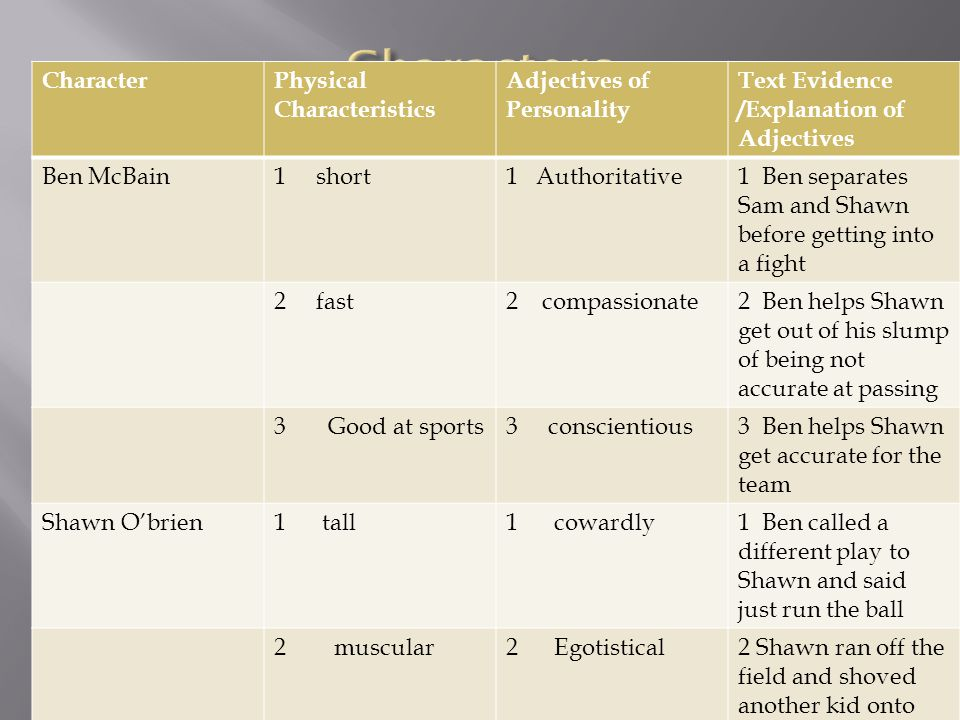 Characters Character Physical Characteristics