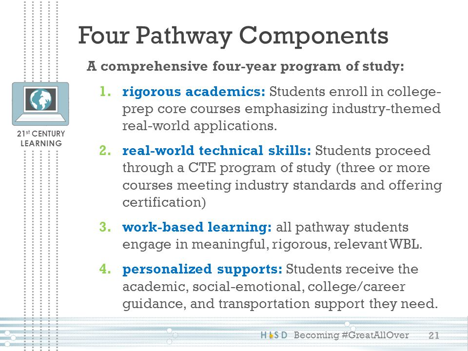 Four Pathway Components