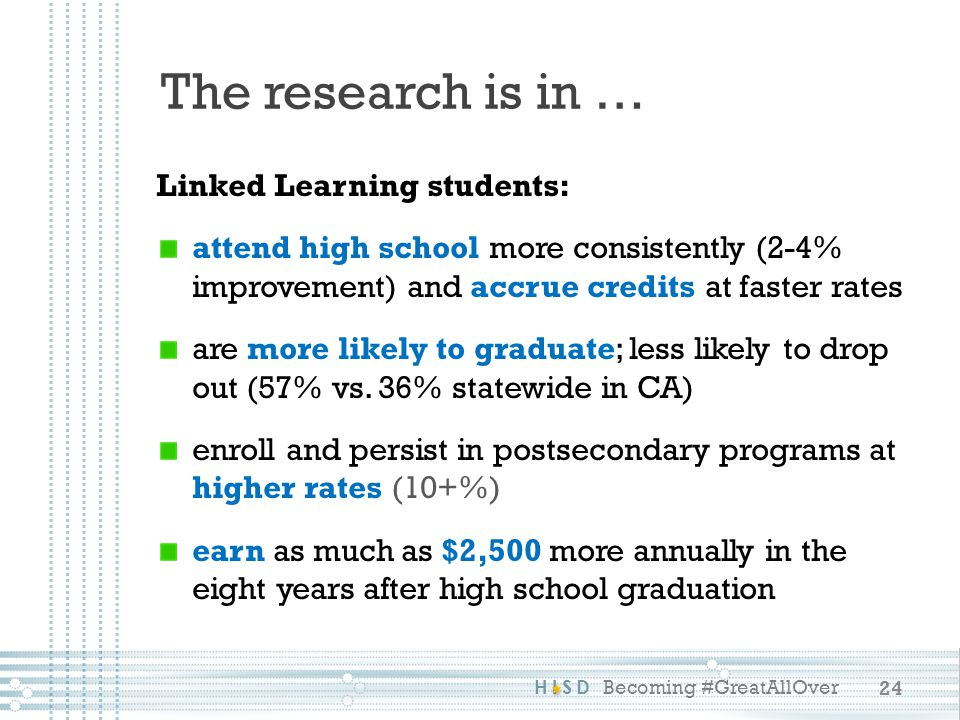 The research is in … Linked Learning students: