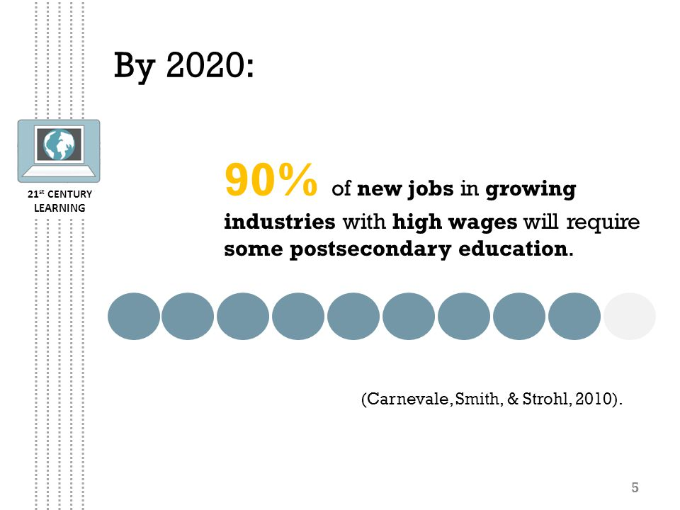 By 2020: 90% of new jobs in growing industries with high wages will require some postsecondary education.