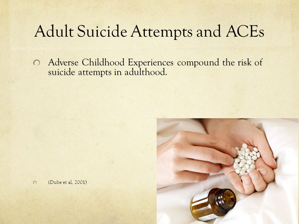 Adult Suicide Attempts and ACEs
