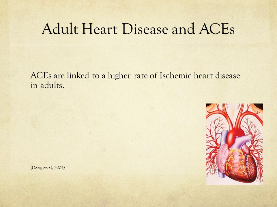 Adult Heart Disease and ACEs