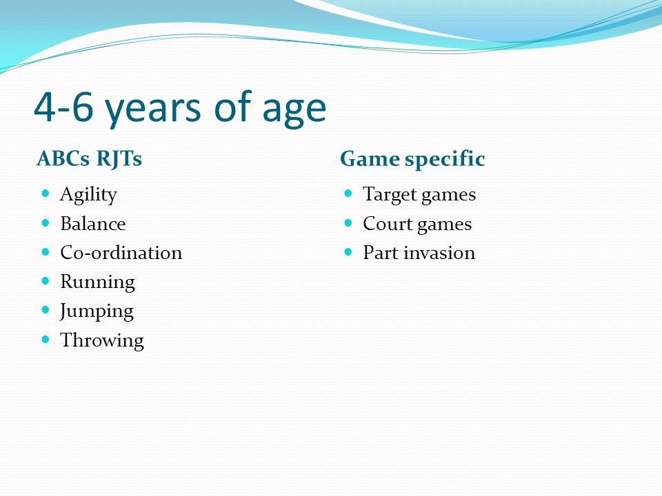 4-6 years of age ABCs RJTs Game specific Agility Balance Co-ordination