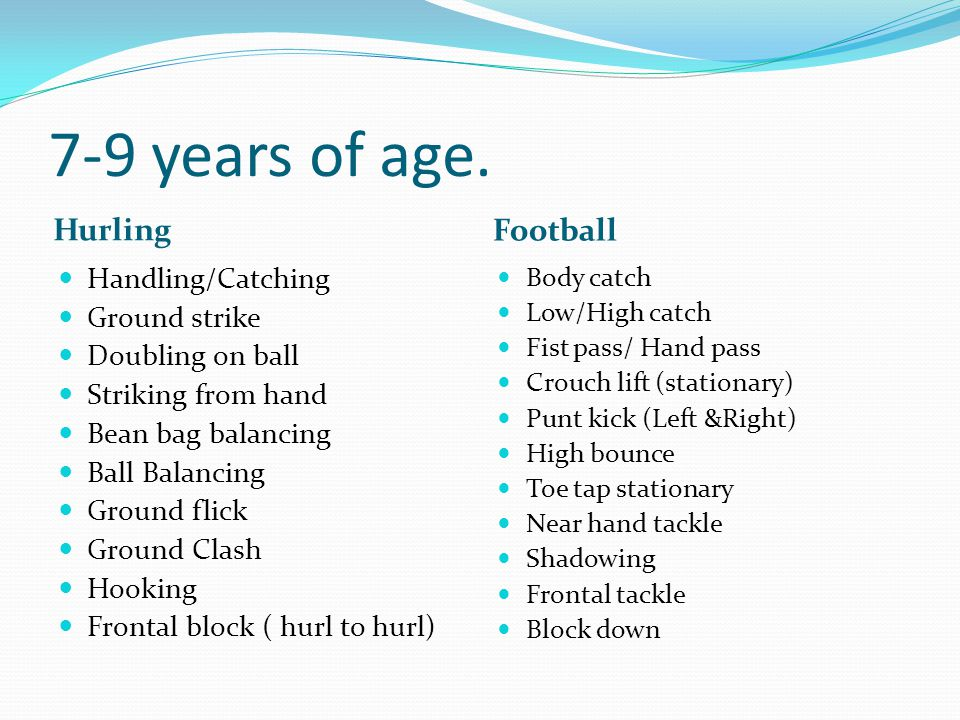 7-9 years of age. Hurling Football Handling/Catching Ground strike
