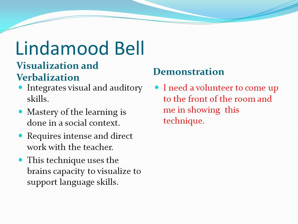 Lindamood Bell Visualization and Verbalization Demonstration