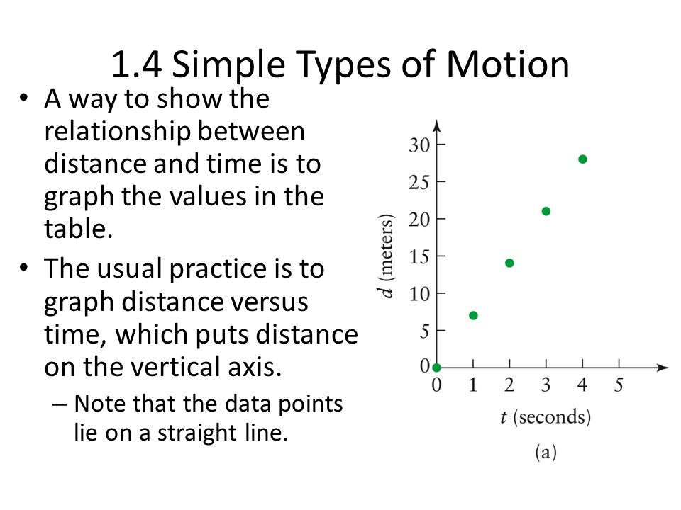 Graphing ideas in physics and use of vectors ppt video for Table 6 3 gives the mean distance