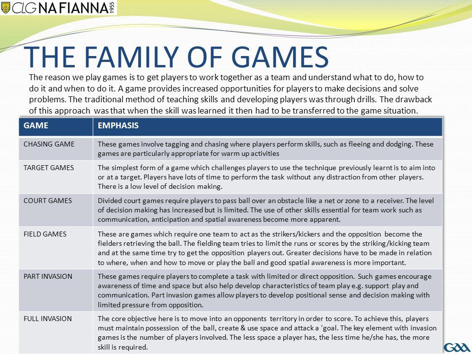 THE FAMILY OF GAMES