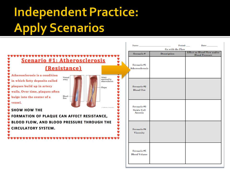 Independent Practice: Apply Scenarios
