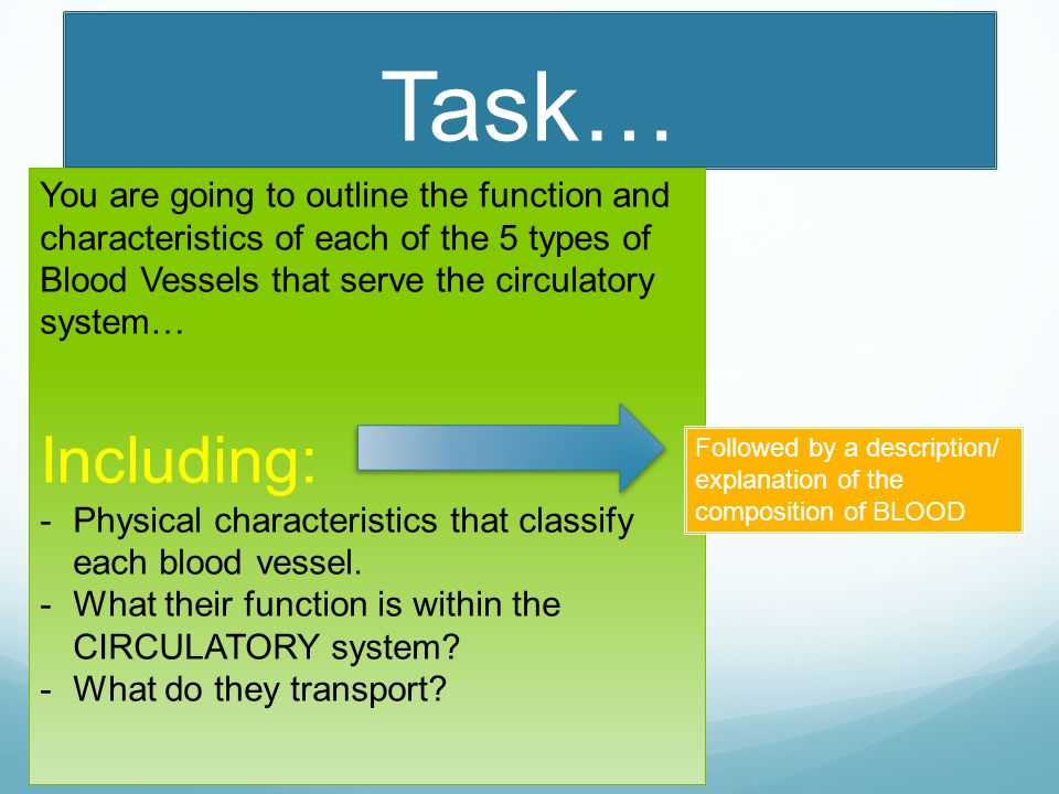 Task… You are going to outline the function and characteristics of each of the 5 types of Blood Vessels that serve the circulatory system…