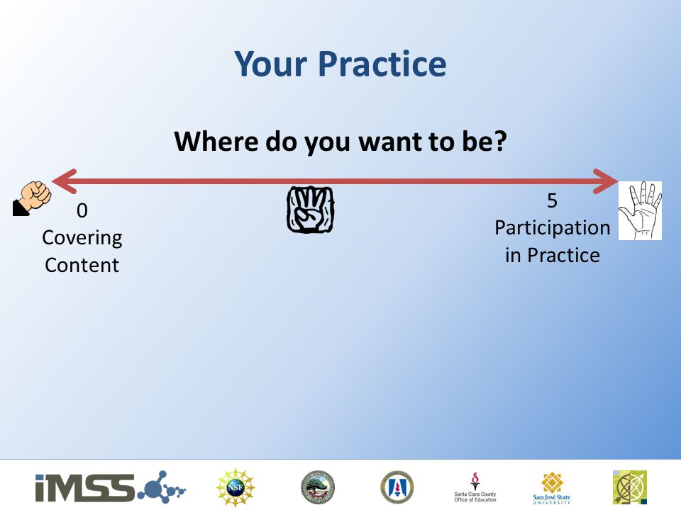 Participation in Practice