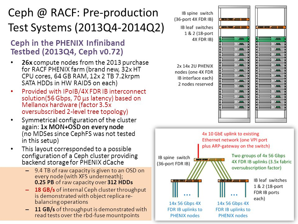 Ceph @ RACF: Pre-production Test Systems (2013Q4-2014Q2)