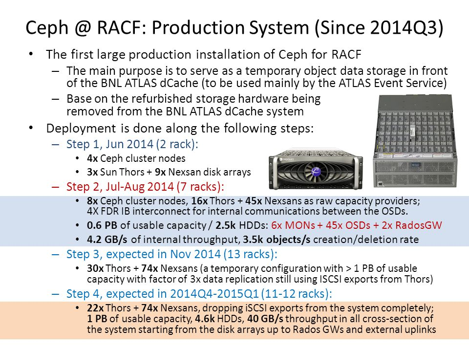 Ceph @ RACF: Production System (Since 2014Q3)