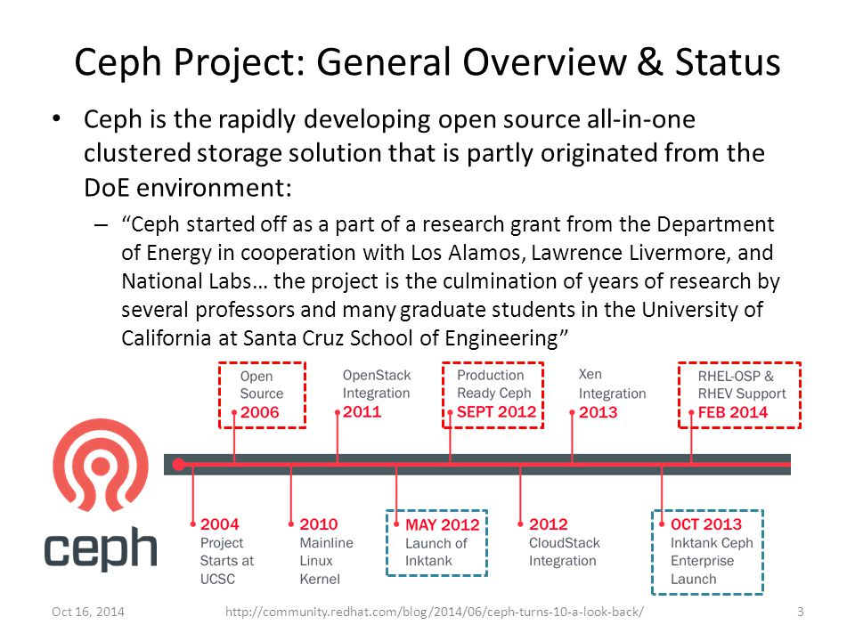 Ceph Project: General Overview & Status