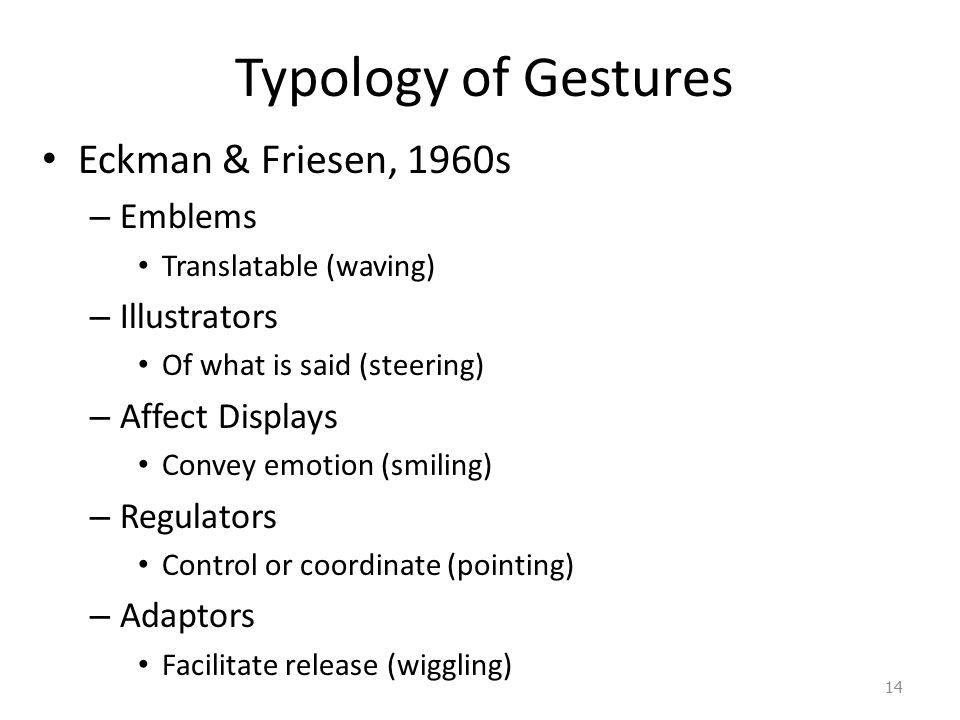 Typology of Gestures Eckman & Friesen, 1960s Emblems Illustrators