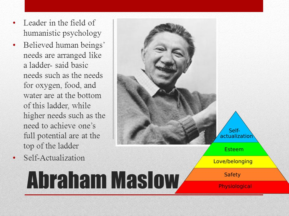 Abraham Maslow Leader in the field of humanistic psychology