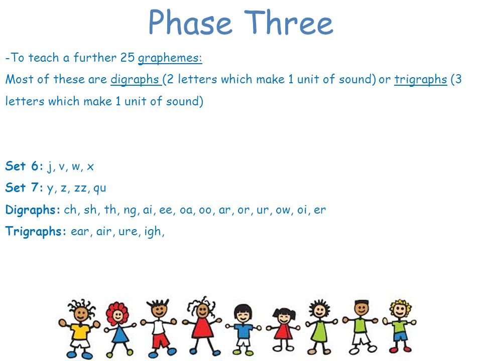 Phase Three -To teach a further 25 graphemes: