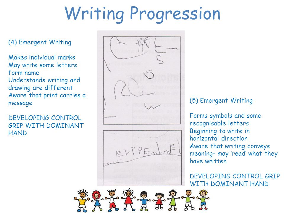 Writing Progression (4) Emergent Writing Makes individual marks