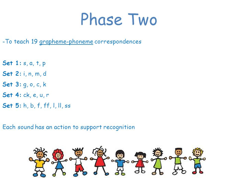 Phase Two -To teach 19 grapheme-phoneme correspondences
