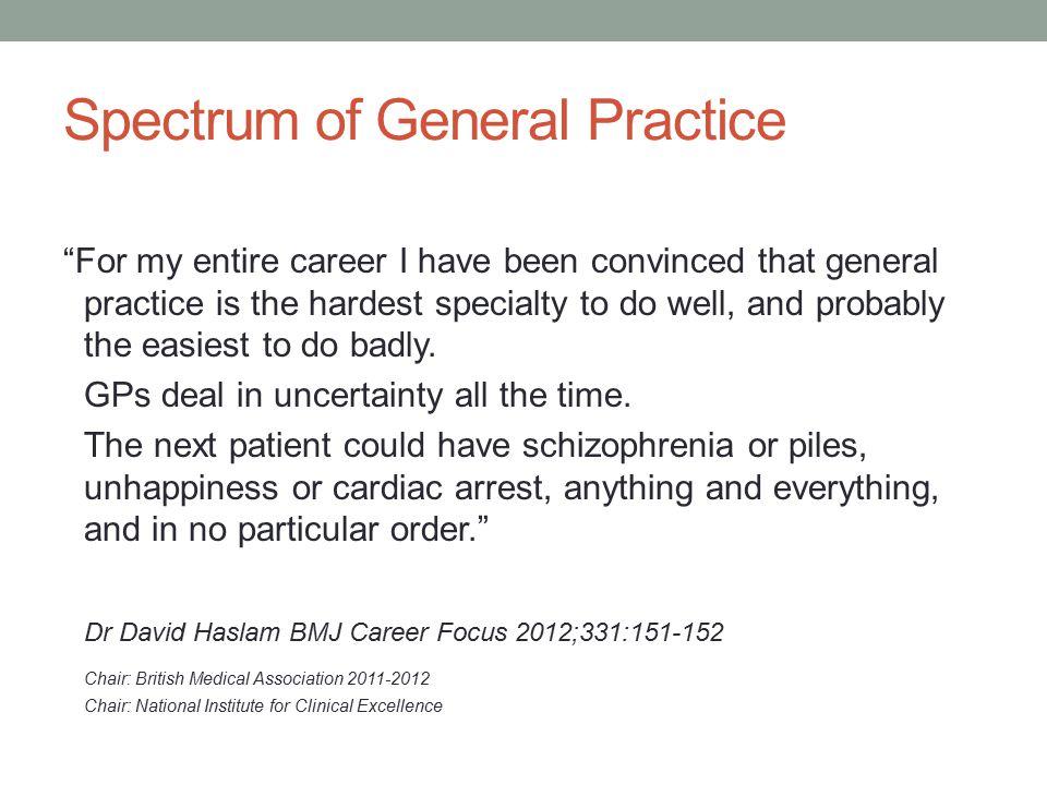 Spectrum of General Practice