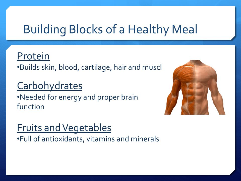 Building Blocks of a Healthy Meal