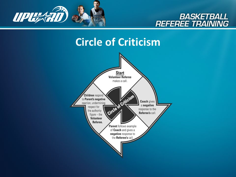 Circle of Criticism