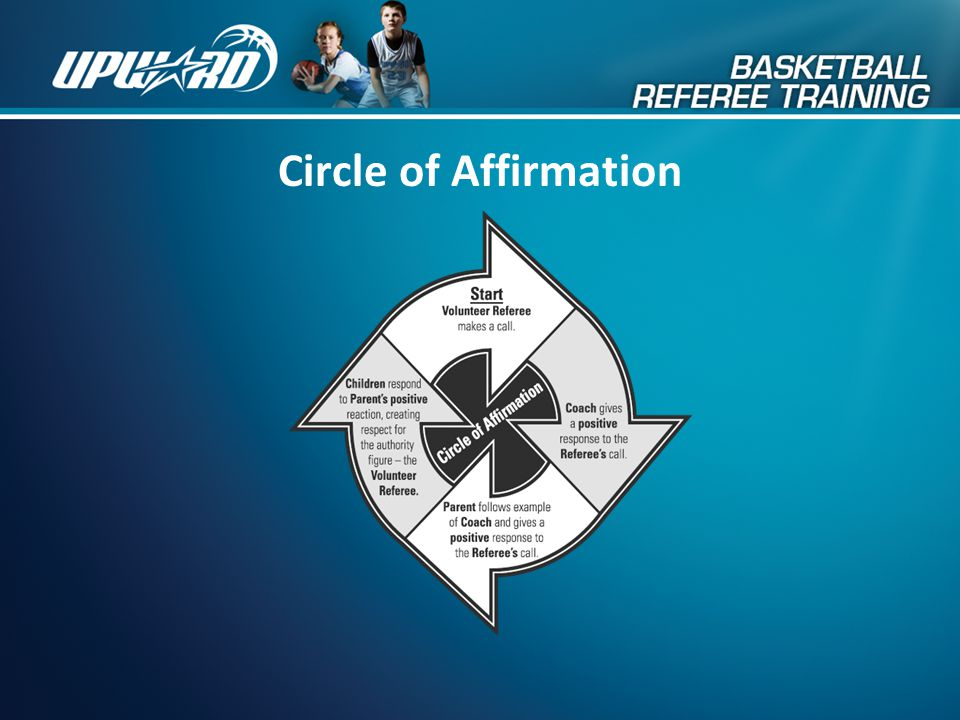 Circle of Affirmation