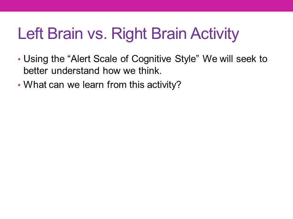 Left Brain vs. Right Brain Activity