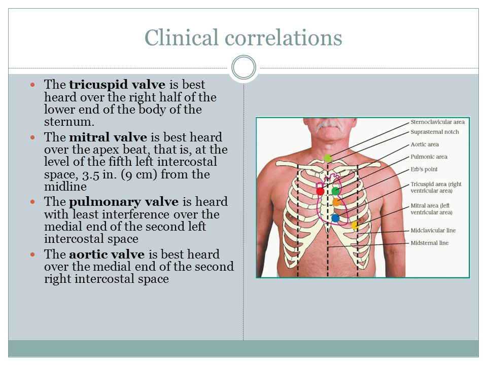Clinical correlations