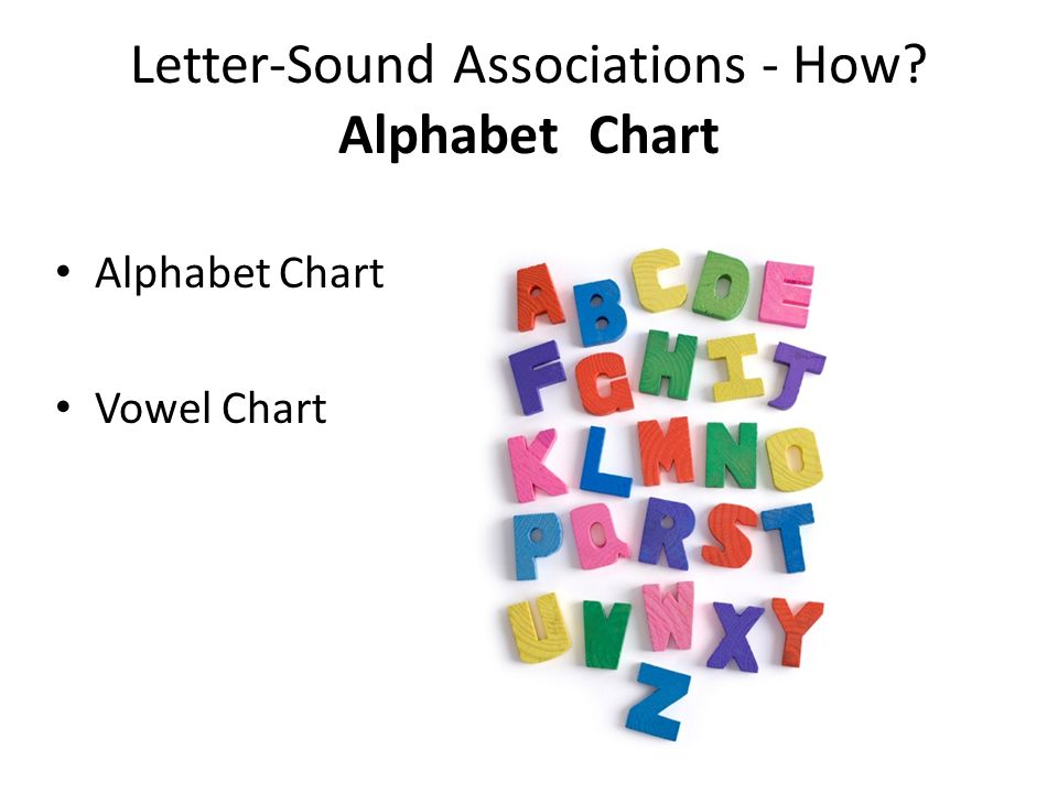Letter-Sound Associations - How Alphabet Chart