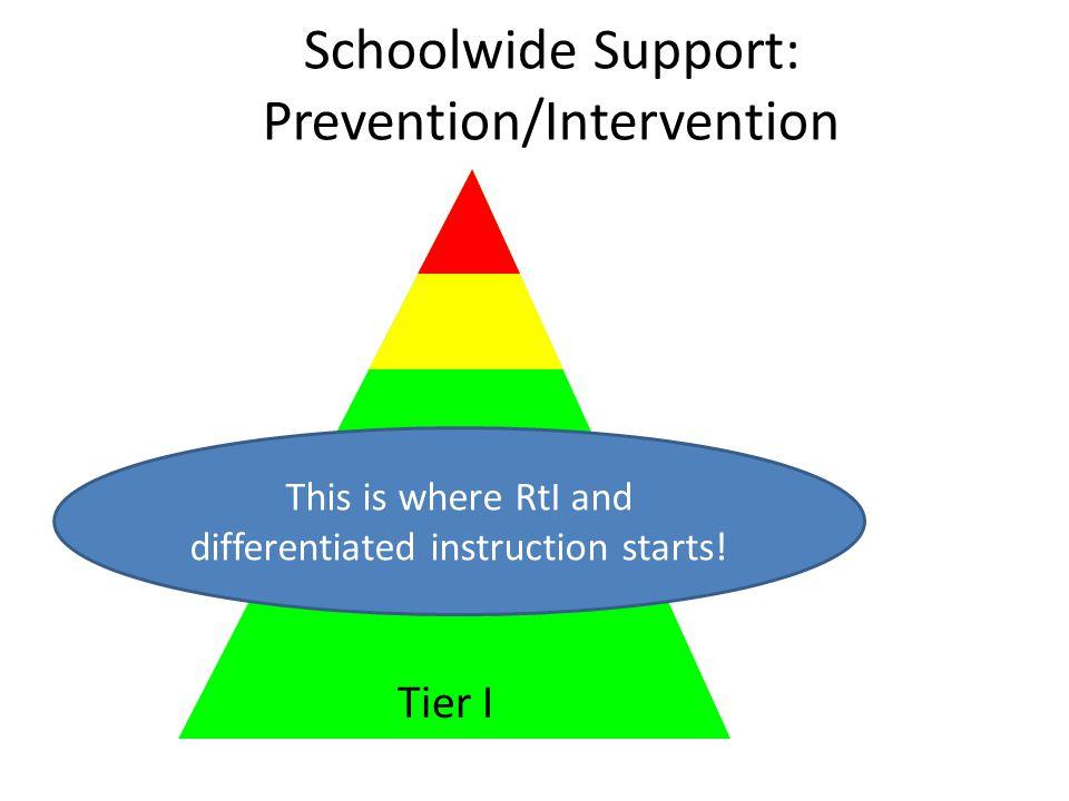Schoolwide Support: Prevention/Intervention