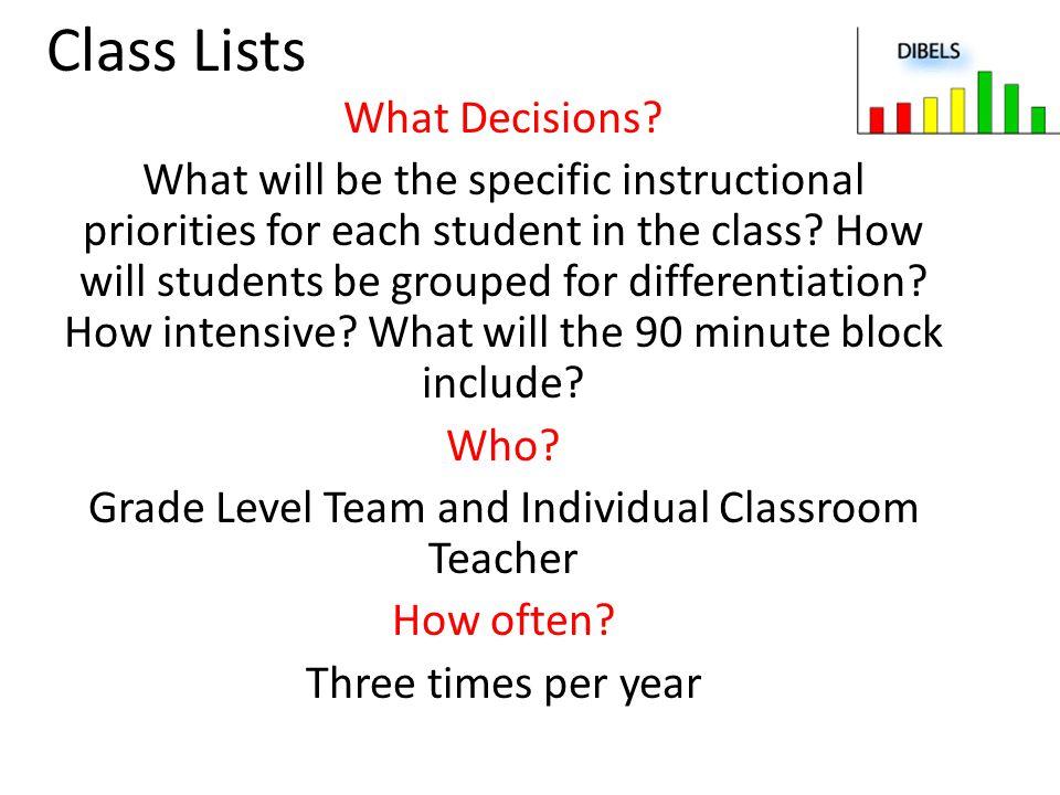 Grade Level Team and Individual Classroom Teacher