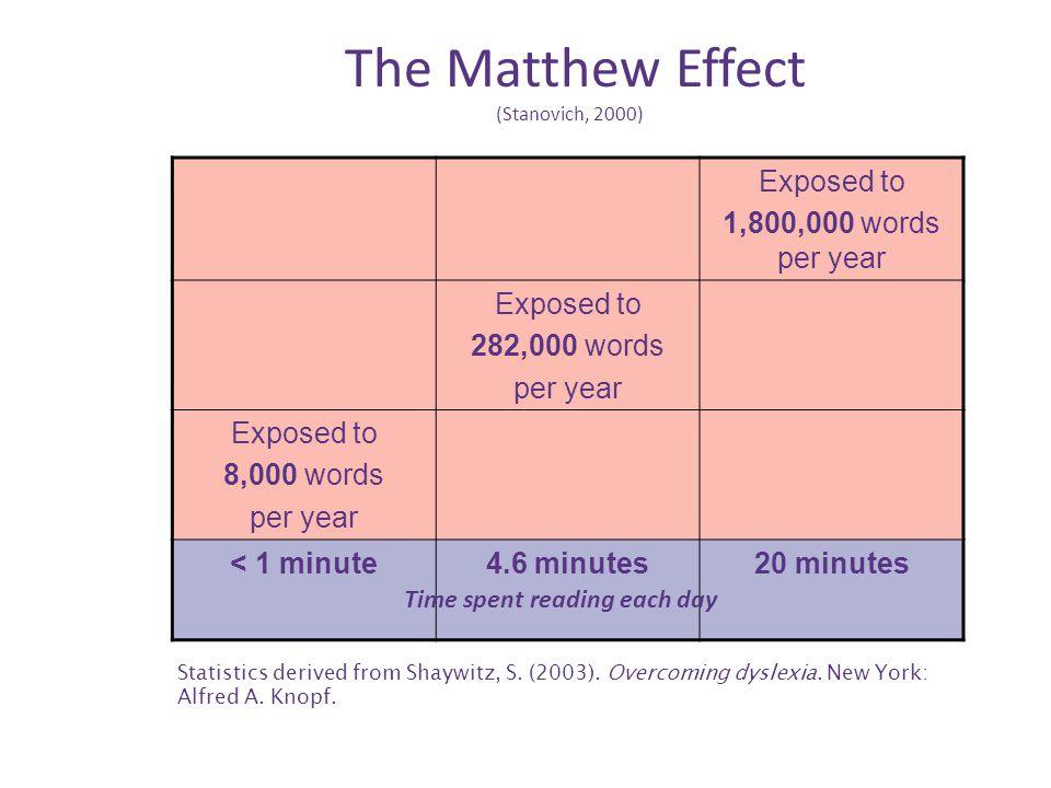 The Matthew Effect (Stanovich, 2000)