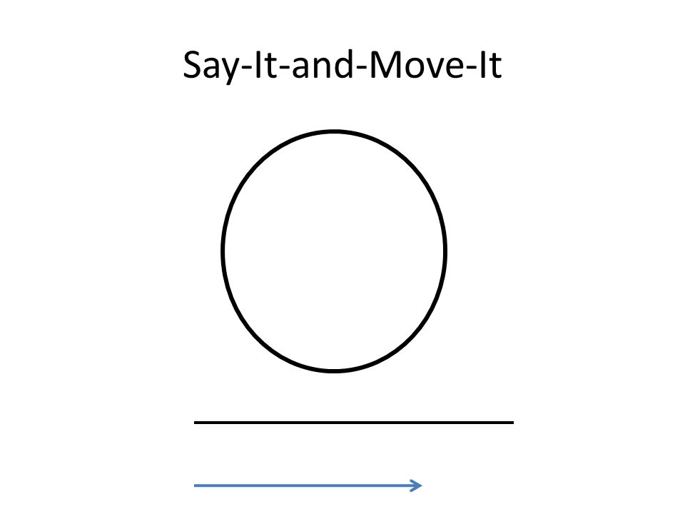 Say-It-and-Move-It Model using the Doc camera