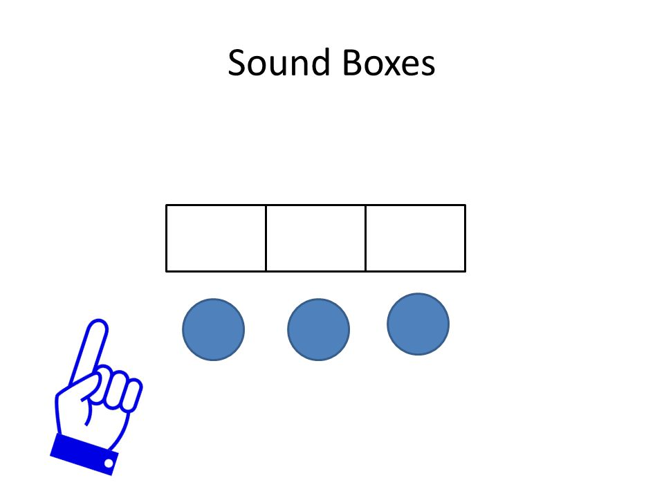 Sound Boxes Elkonin boxes Page 79 in Road to the Code Teach routine