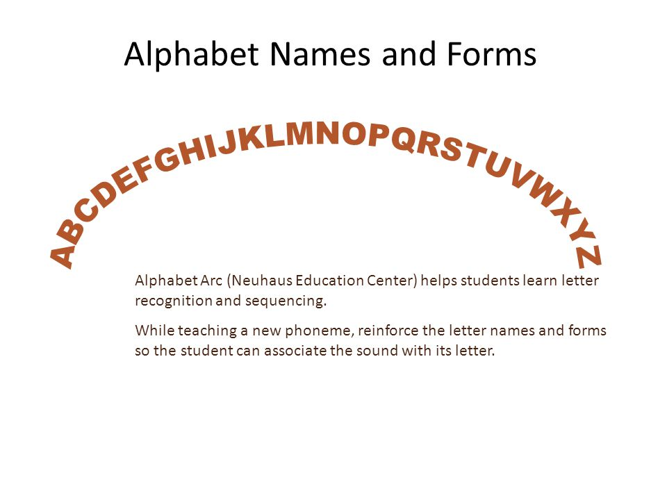 Alphabet Names and Forms