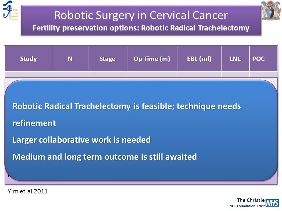 Robotic Surgery in Cervical Cancer Fertility preservation options: Robotic Radical Trachelectomy