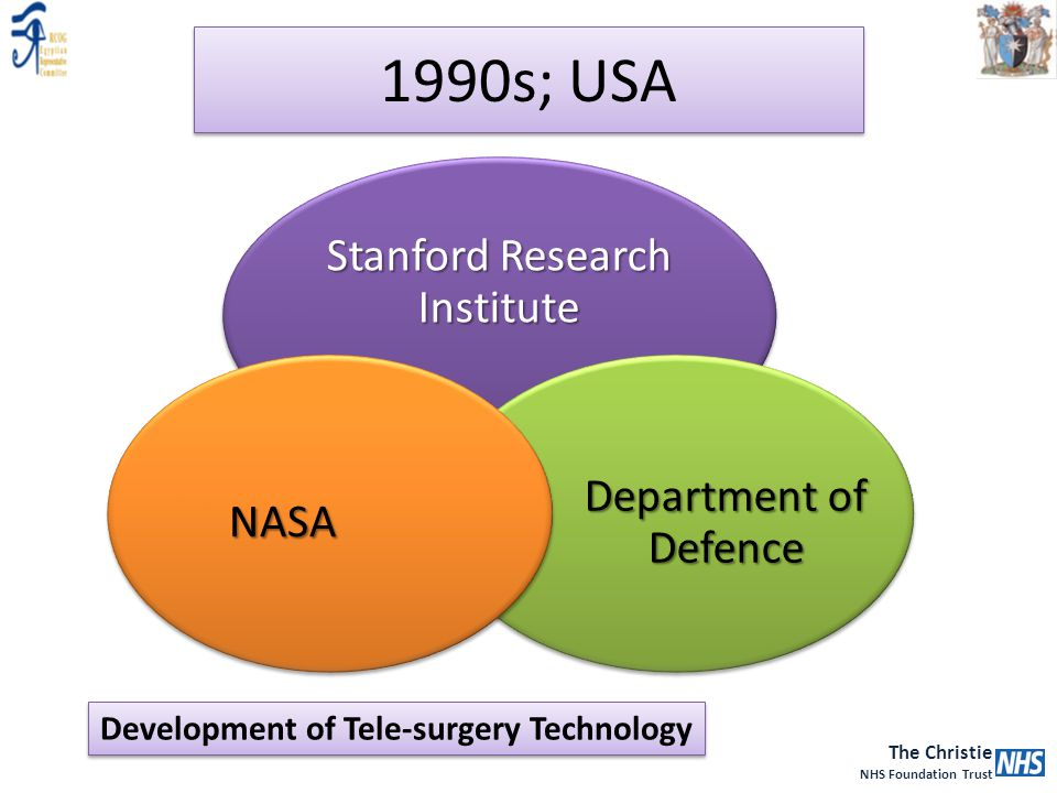 Development of Tele-surgery Technology