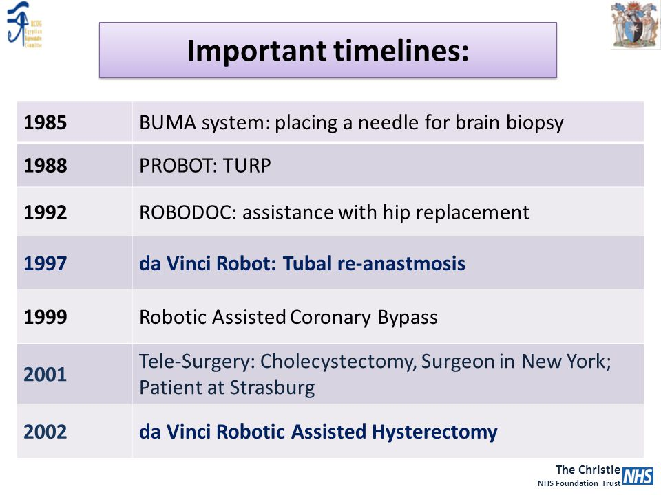 Important timelines: 1985. BUMA system: placing a needle for brain biopsy. 1988. PROBOT: TURP. 1992.