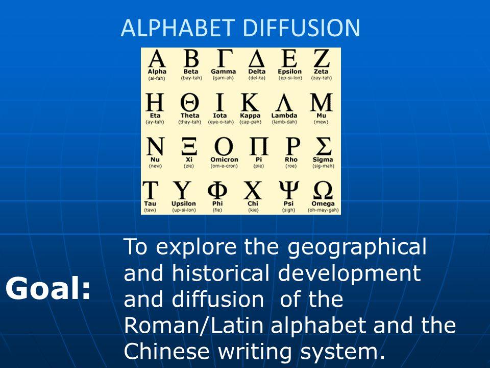 Goal: ALPHABET DIFFUSION