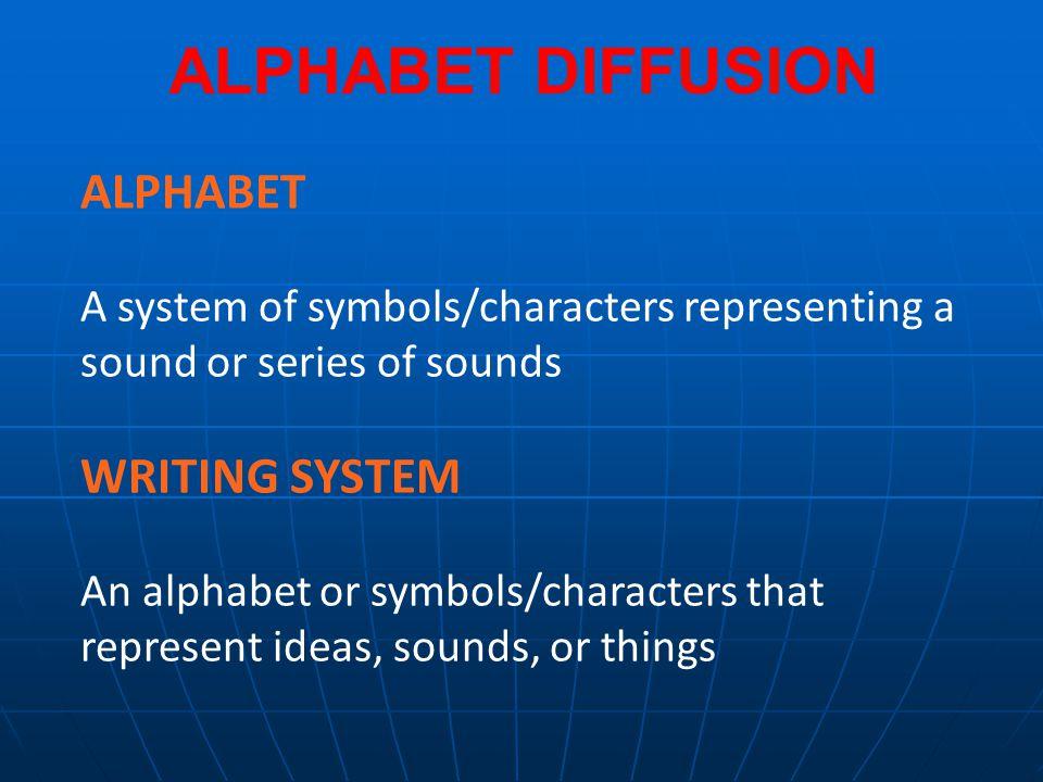 ALPHABET DIFFUSION ALPHABET WRITING SYSTEM