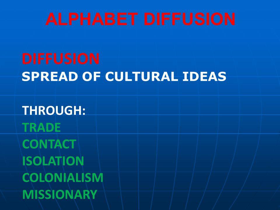 ALPHABET DIFFUSION DIFFUSION THROUGH: TRADE CONTACT ISOLATION