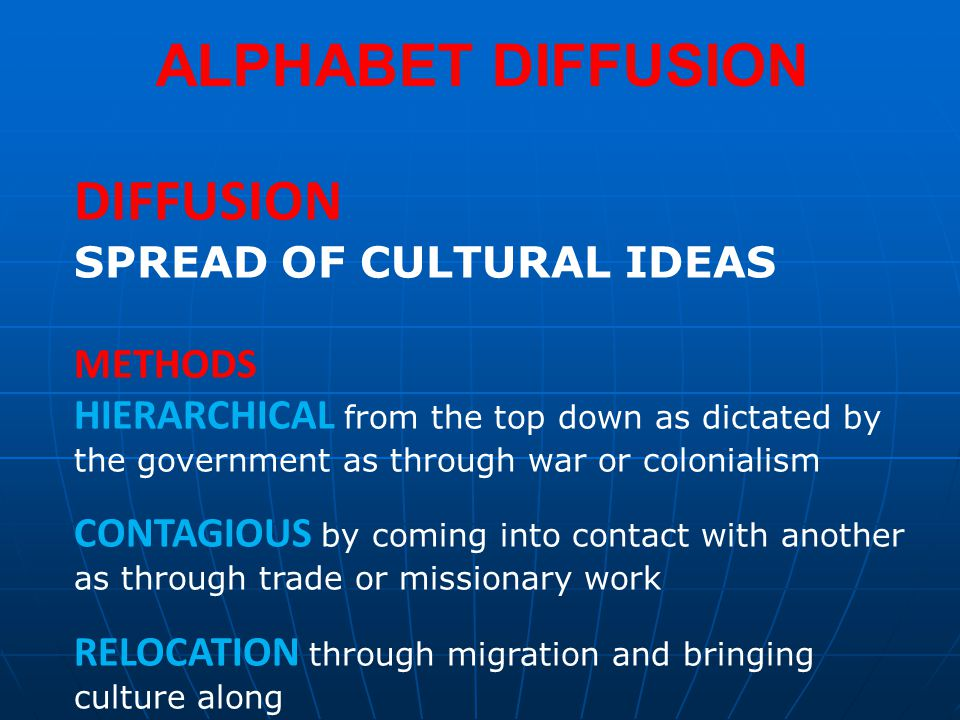 ALPHABET DIFFUSION DIFFUSION SPREAD OF CULTURAL IDEAS METHODS